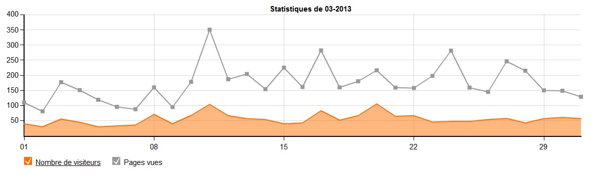 stats-03-2013.jpg