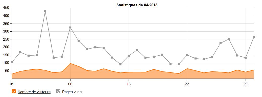 stats-04-2013.jpg