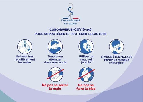Affiche covid19 gestes barrieres armees