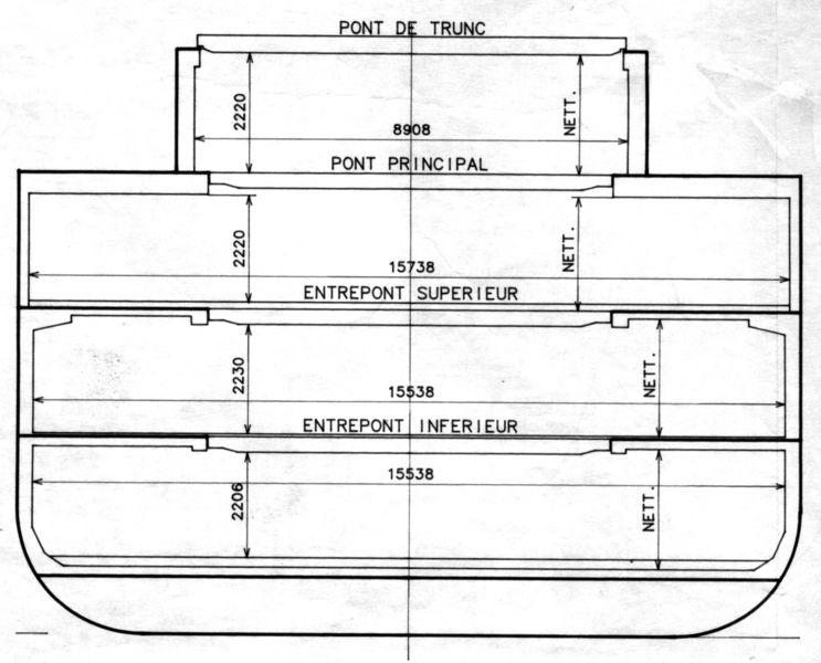 Comment s'appellent les pièces transversales de la charpente d'un vaisseau allant d'un bord à l'autre et soutenant les ponts ?