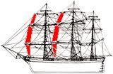 Comment appelle-t-on une voile supplémentaire se laçant sous une voile pour en augmenter la surface ?