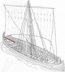 Comment s'appelle le cordage amarré par le milieu de chaque côté d'une voile carrée pour lui faire prendre le vent de côté ?