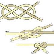 Comment appelle-t-on un nœud servant à relier deux cordes entre elles ?