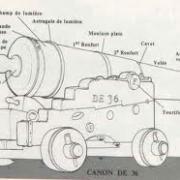 Comment appelle-t-on la petite poche en tissu contenant une charge de poudre à canon ?